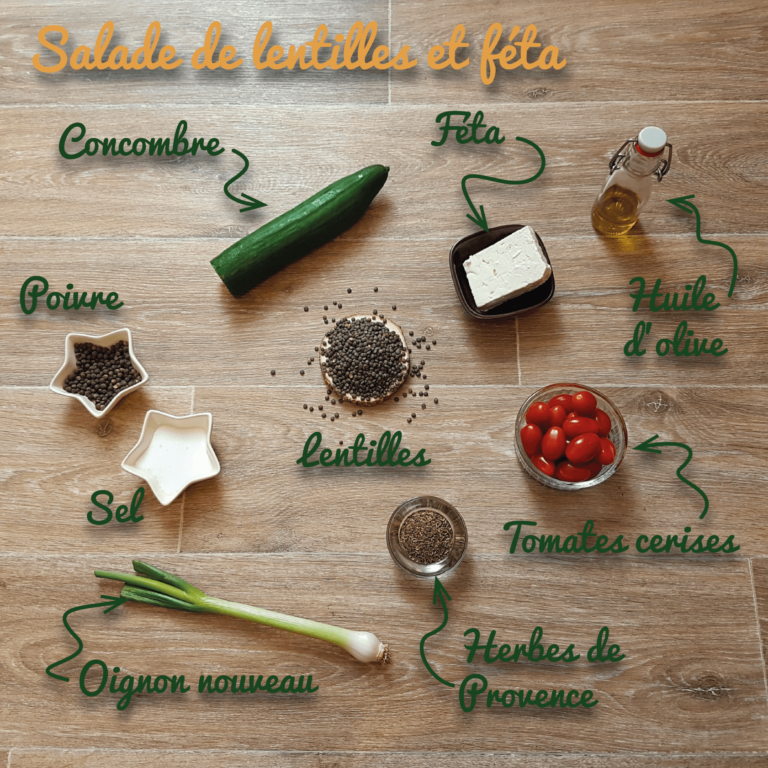 Ingrédients Salade de lentilles et feta